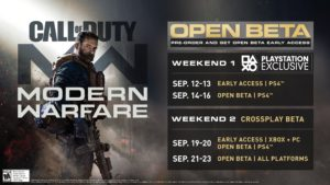 Regresa nuevamente las pruebas de Call Of Duty Modern Warfare